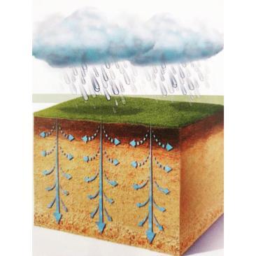 rain wetting